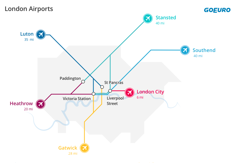 London Airport Map