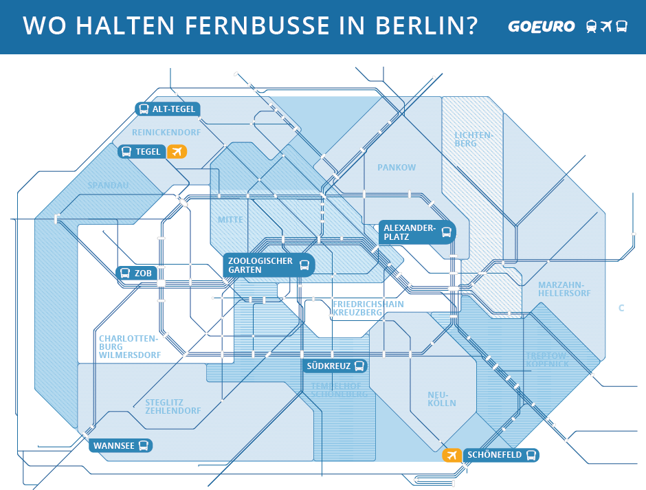 Berliner Bezirke und Busbahnhöfe