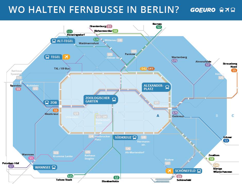 Übersicht Anbindung S-Bahn Fernbus Flixbus Haltestellen Berlin