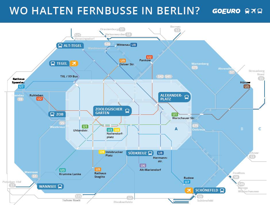 Übersicht Anbindung U-Bahn Fernbus Flixbus Haltestellen Berlin
