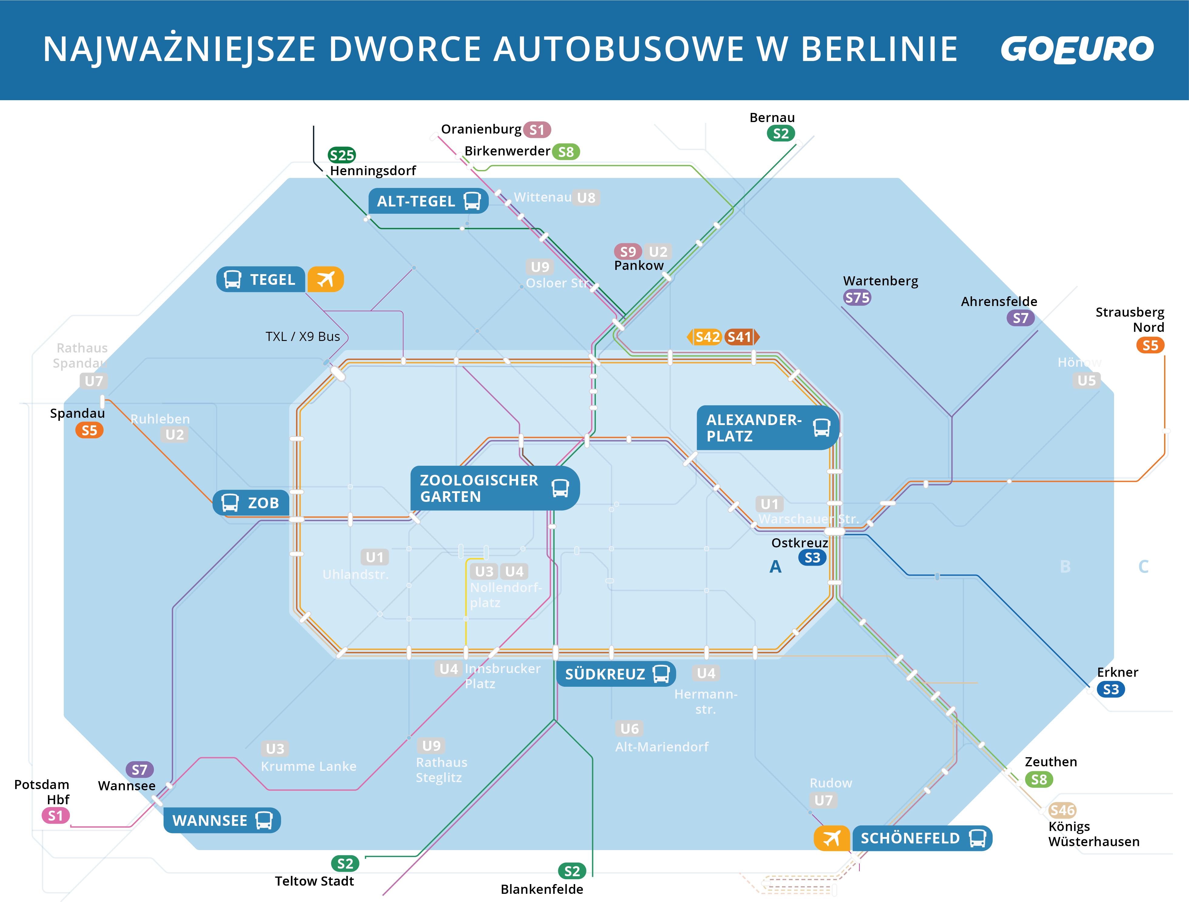 Ü Najbliższe stacje S-Bahn