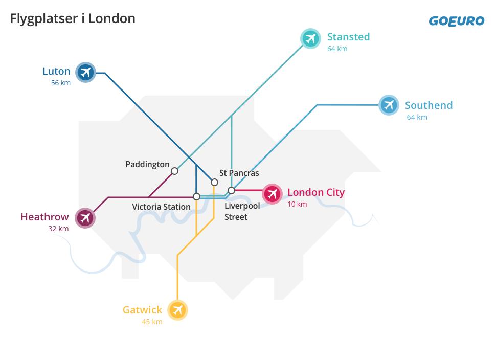 London flygplatser karta