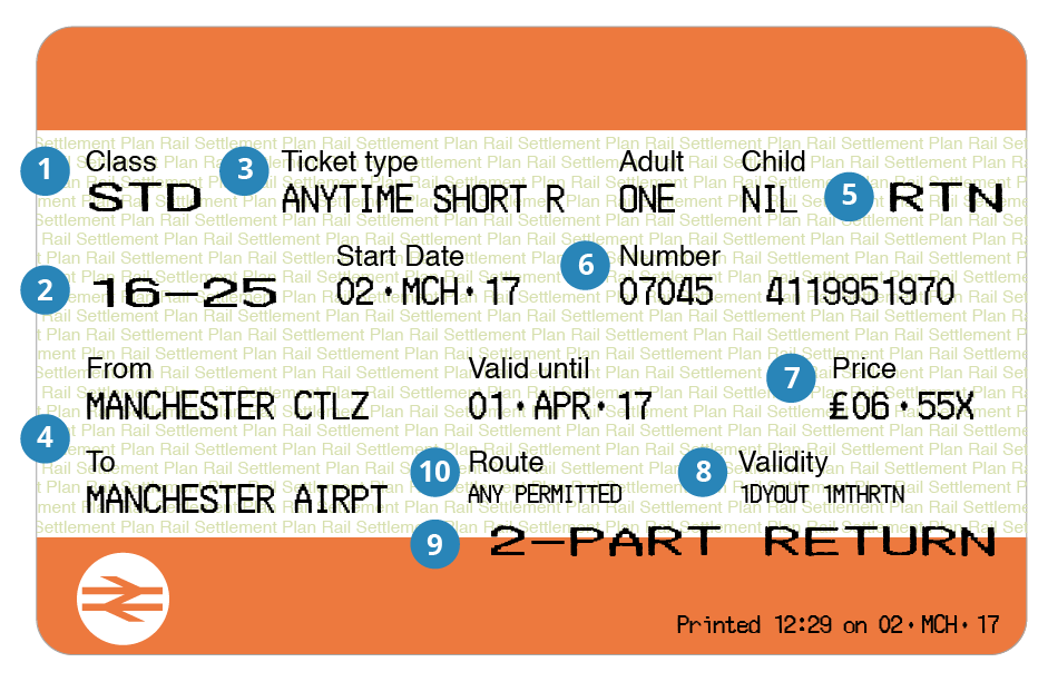 how to buy train tickets in uk